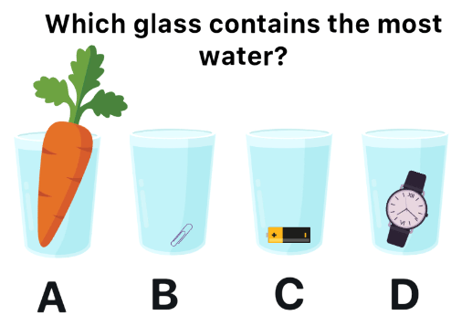 easy game which glass contains the most water